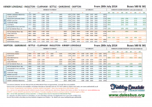 Settle bus timetable